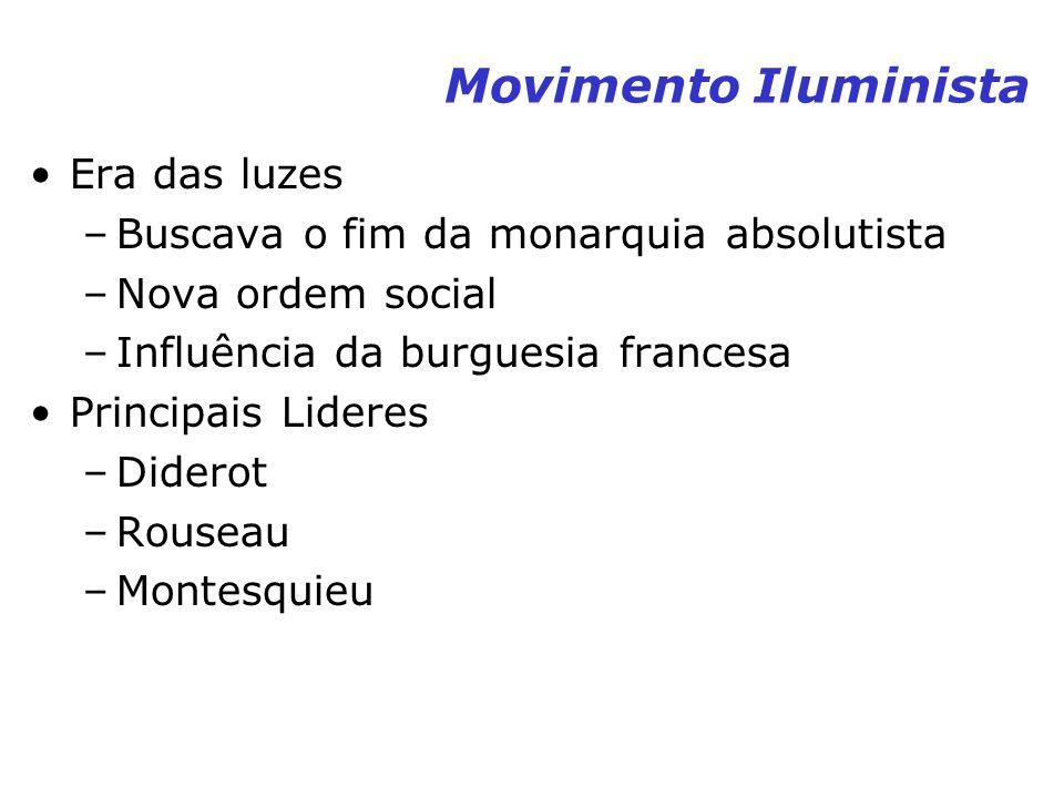 Movimento Iluminista Era das luzes