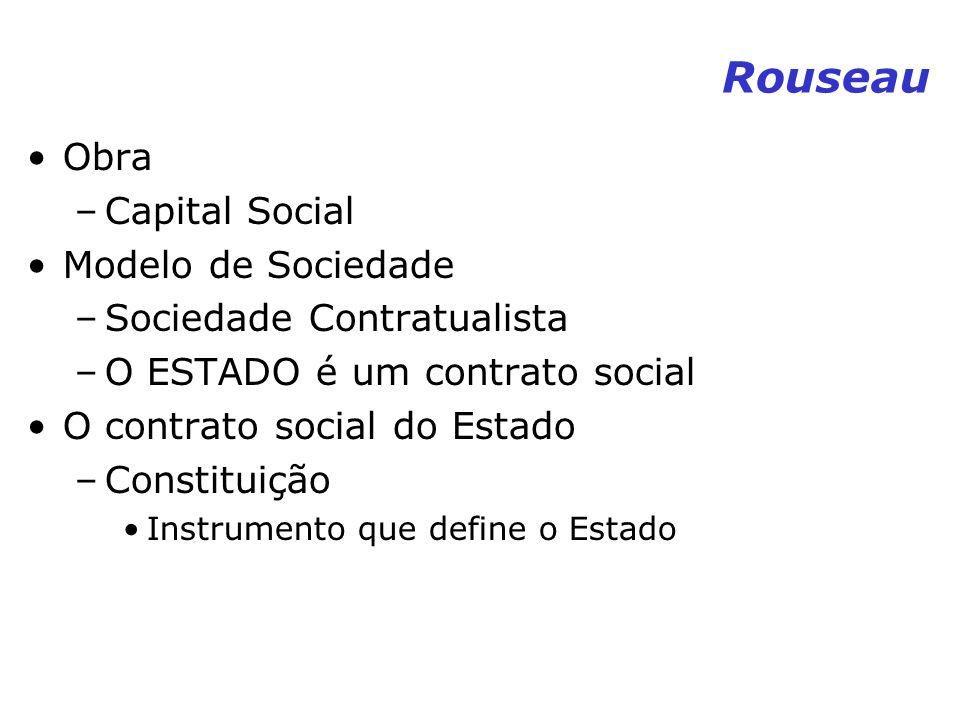 Rouseau Obra Capital Social Modelo de Sociedade