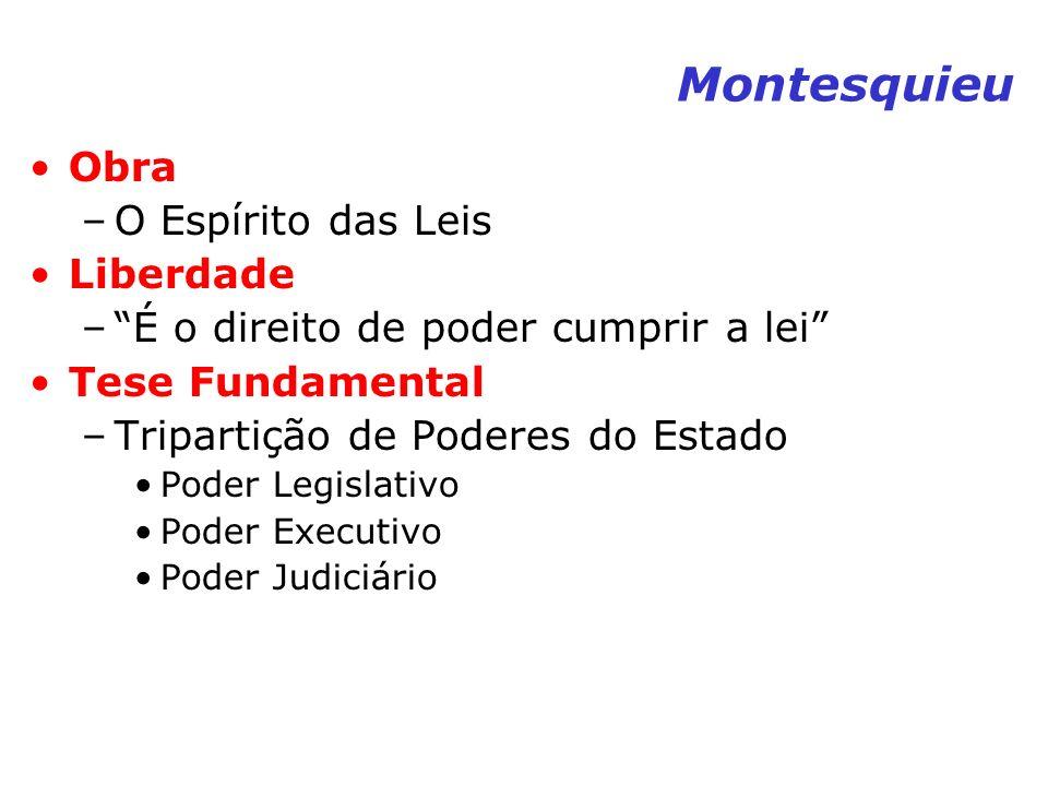 Montesquieu Obra O Espírito das Leis Liberdade