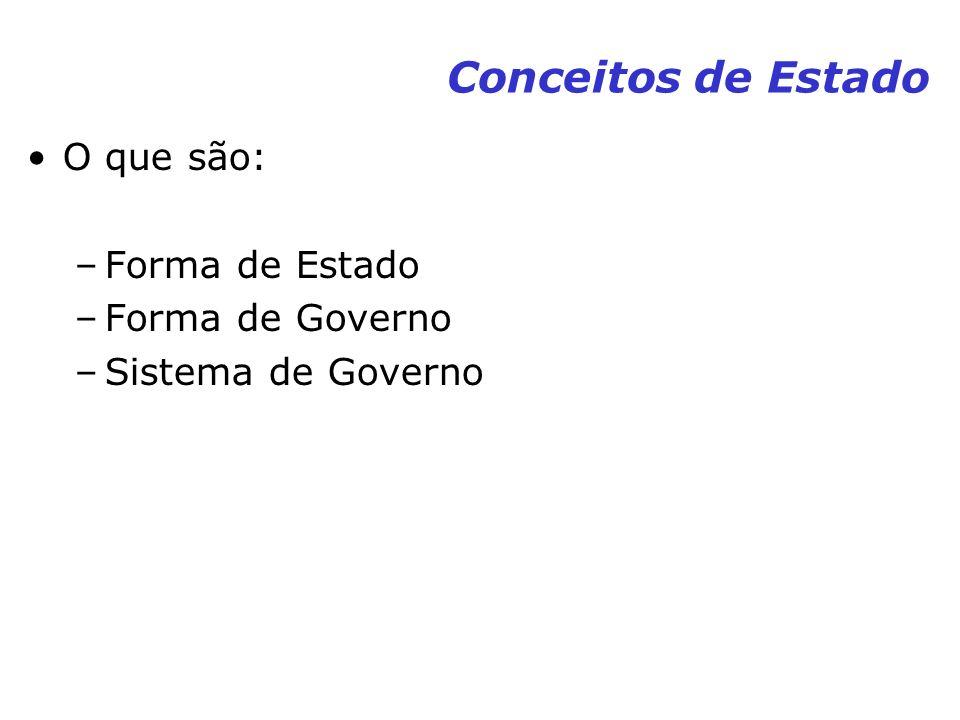 Conceitos de Estado O que são: Forma de Estado Forma de Governo