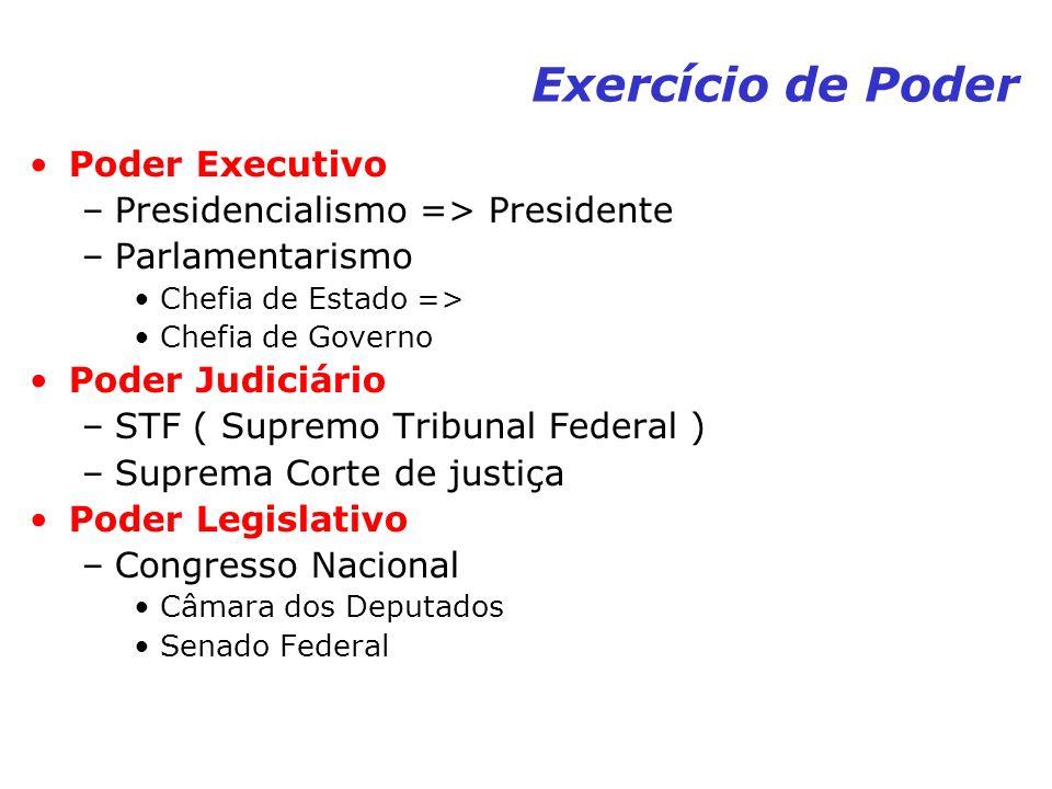 Exercício de Poder Poder Executivo Presidencialismo => Presidente