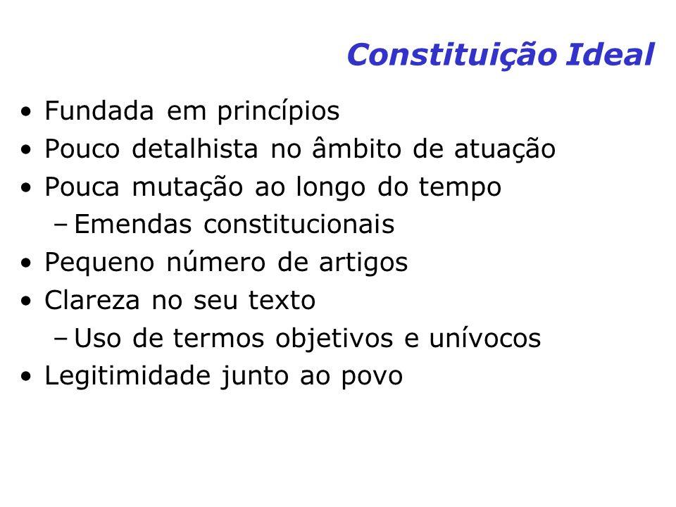 Constituição Ideal Fundada em princípios