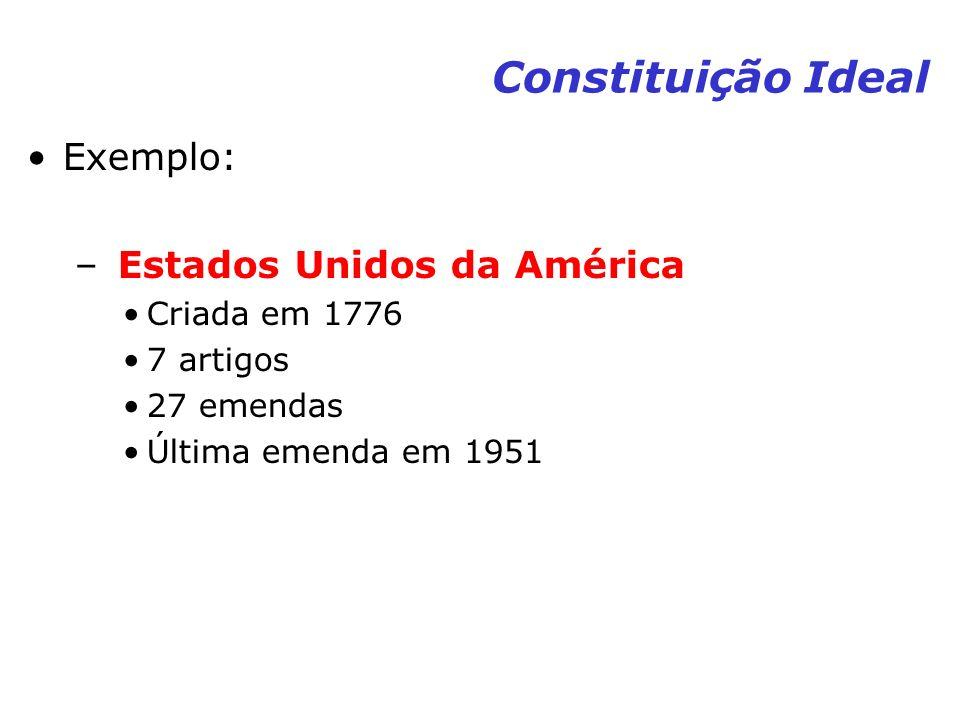 Constituição Ideal Exemplo: Estados Unidos da América Criada em 1776