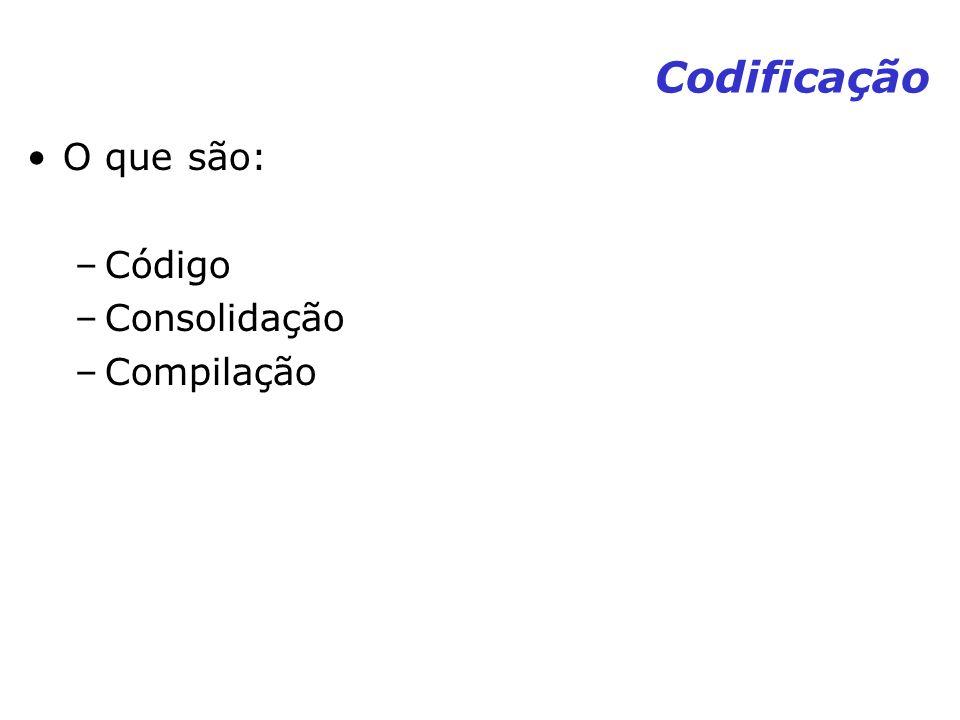 Codificação O que são: Código Consolidação Compilação