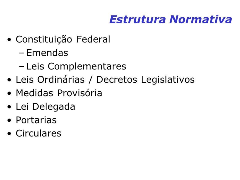 Estrutura Normativa Constituição Federal Emendas Leis Complementares