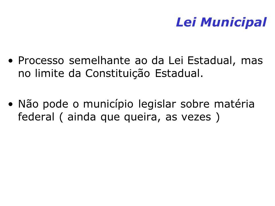 Lei Municipal Processo semelhante ao da Lei Estadual, mas no limite da Constituição Estadual.