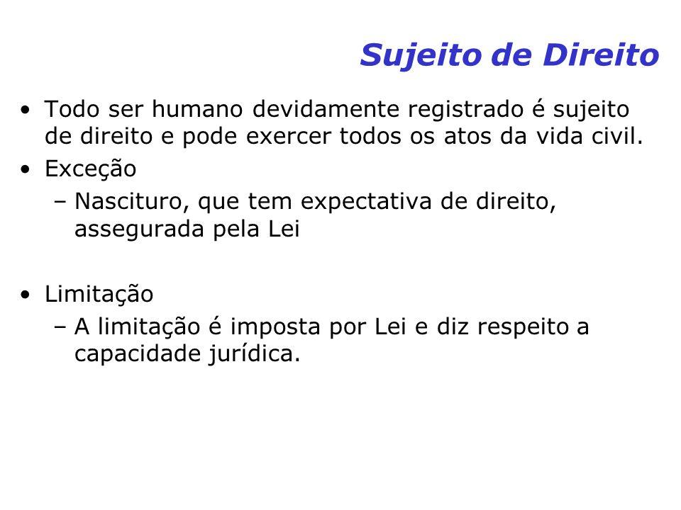 Sujeito de Direito Todo ser humano devidamente registrado é sujeito de direito e pode exercer todos os atos da vida civil.