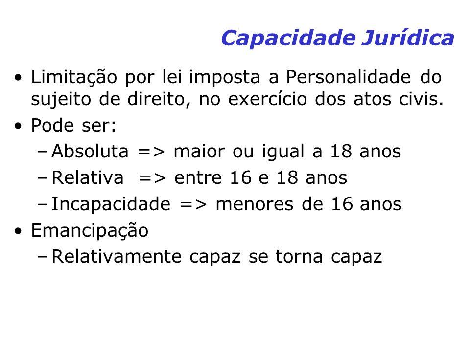 Capacidade Jurídica Limitação por lei imposta a Personalidade do sujeito de direito, no exercício dos atos civis.