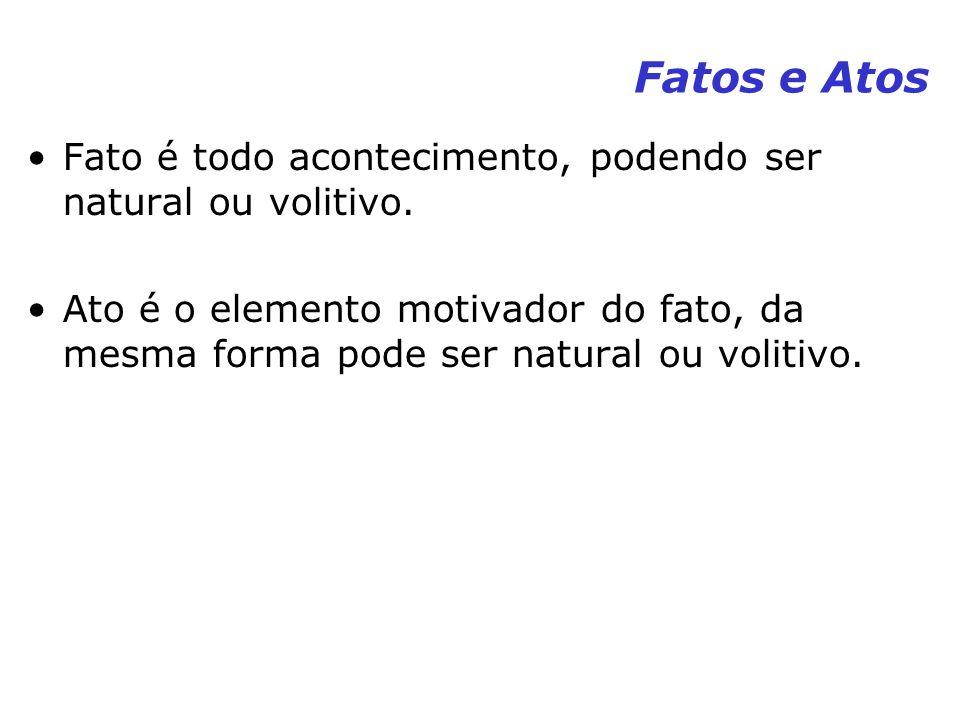Fatos e Atos Fato é todo acontecimento, podendo ser natural ou volitivo.
