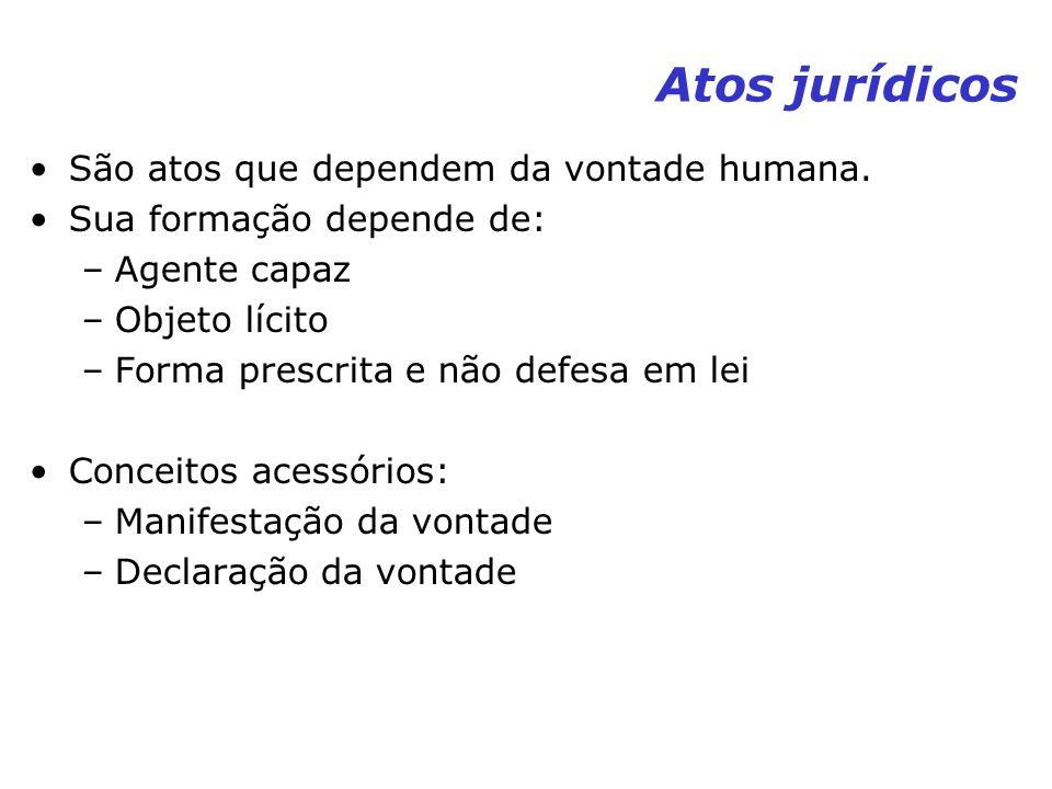 Atos jurídicos São atos que dependem da vontade humana.