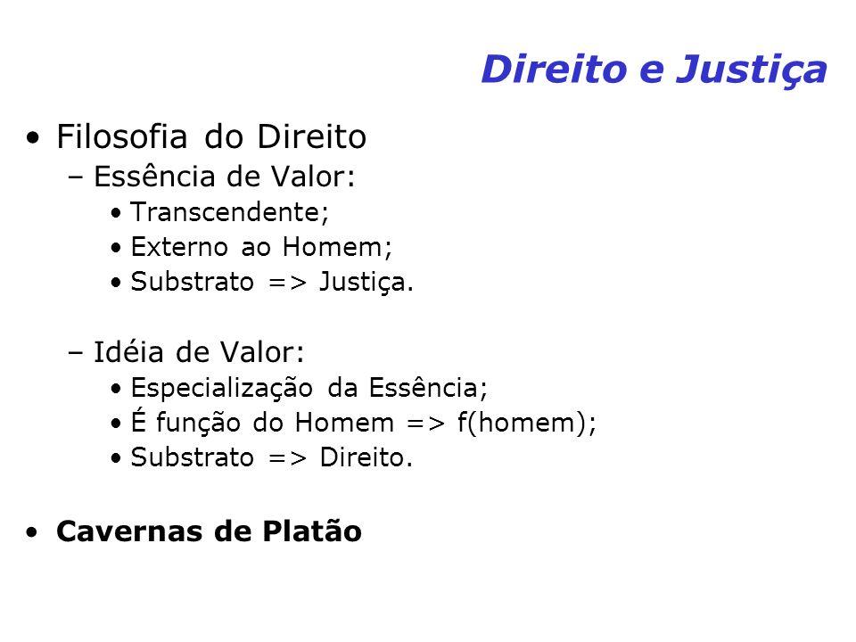 Direito e Justiça Filosofia do Direito Essência de Valor:
