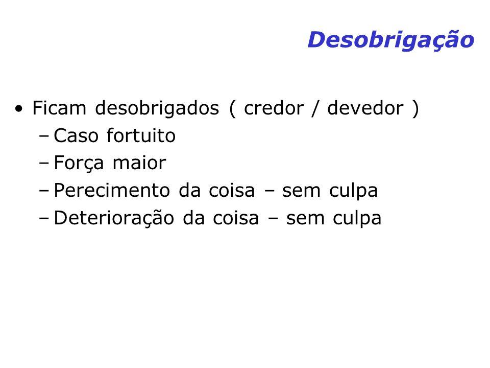 Desobrigação Ficam desobrigados ( credor / devedor ) Caso fortuito