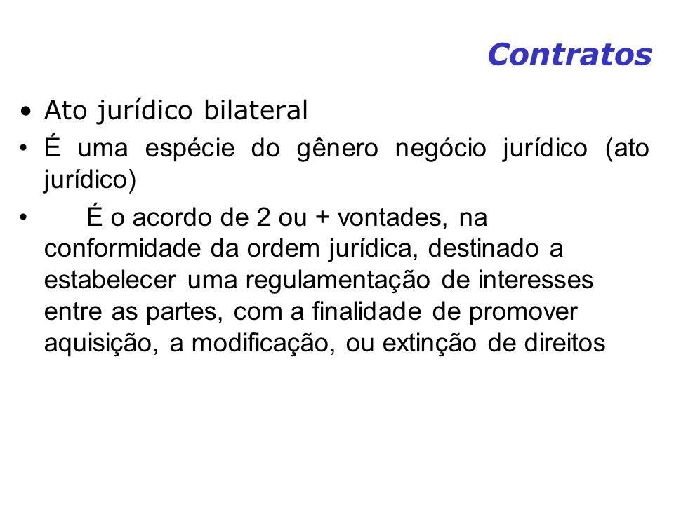 Contratos Ato jurídico bilateral