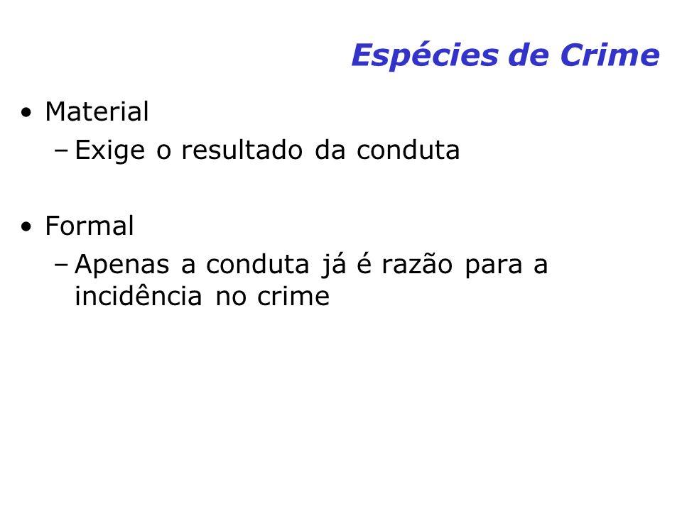 Espécies de Crime Material Exige o resultado da conduta Formal