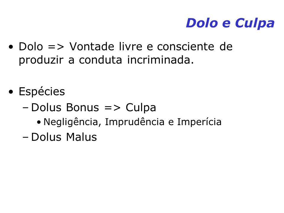 Dolo e Culpa Dolo => Vontade livre e consciente de produzir a conduta incriminada. Espécies. Dolus Bonus => Culpa.