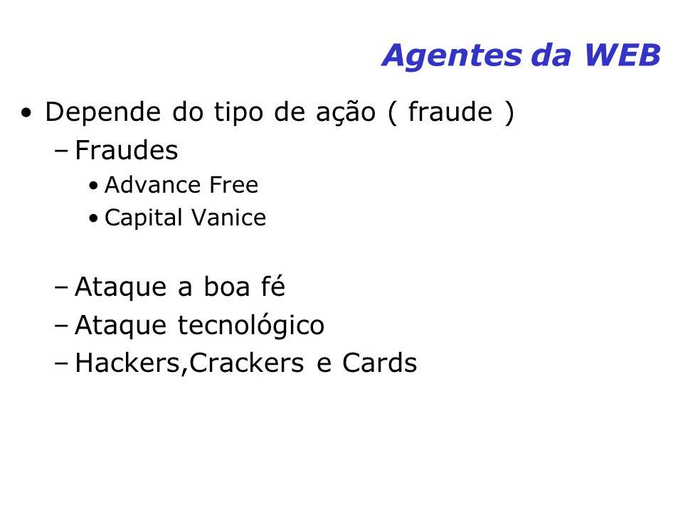 Agentes da WEB Depende do tipo de ação ( fraude ) Fraudes