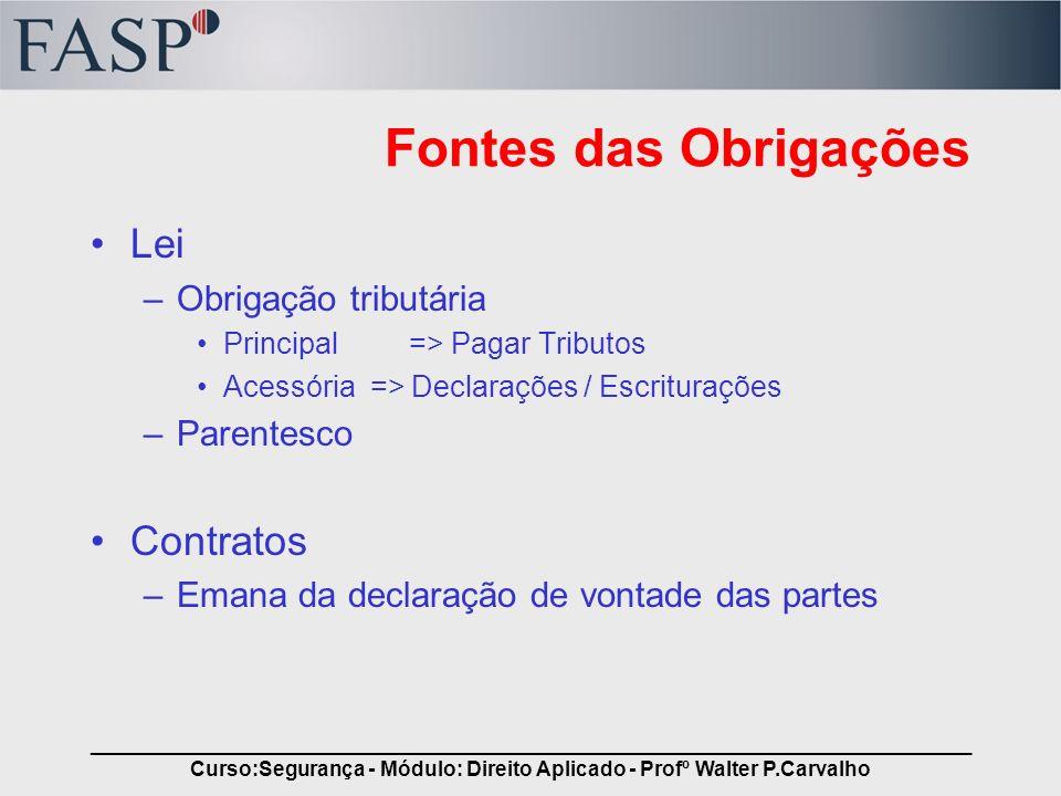 Curso:Segurança - Módulo: Direito Aplicado - Profº Walter P.Carvalho