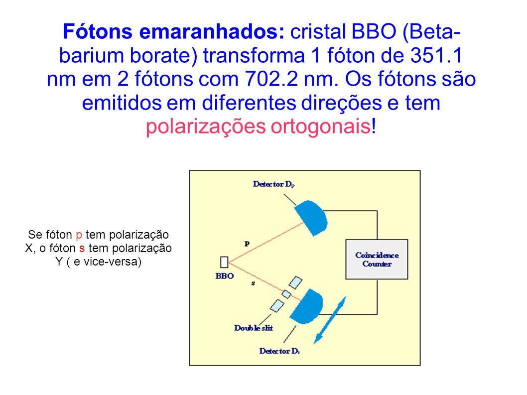 Fótons emaranhados: cristal BBO (Beta-barium borate) transforma 1 fóton de 351.1 nm em 2 fótons com 702.2 nm. Os fótons são emitidos em diferentes direções e tem polarizações ortogonais!