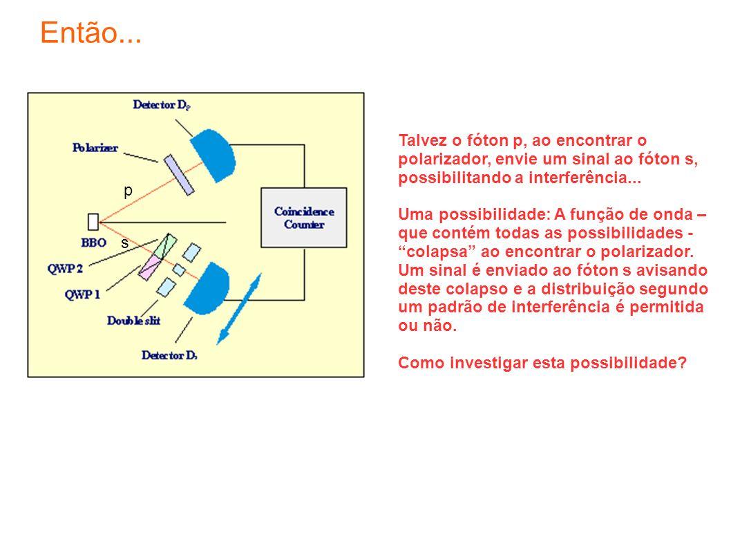 Então...Talvez o fóton p, ao encontrar o polarizador, envie um sinal ao fóton s, possibilitando a interferência...