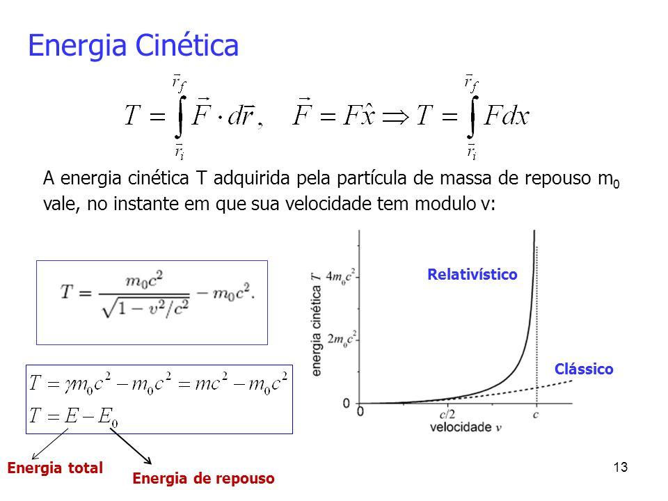 Energia Cinética A energia cinética T adquirida pela partícula de massa de repouso m0 vale, no instante em que sua velocidade tem modulo v: