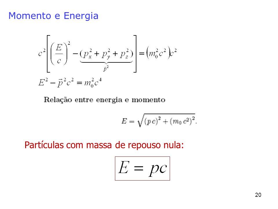 Momento e Energia Partículas com massa de repouso nula:
