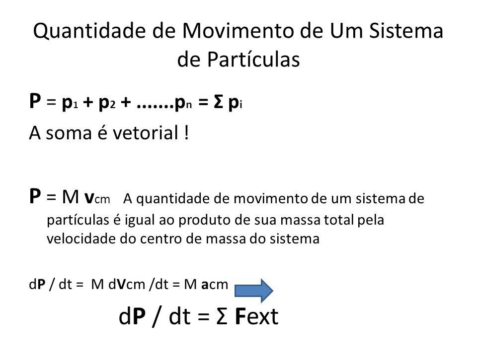 Quantidade de Movimento de Um Sistema de Partículas