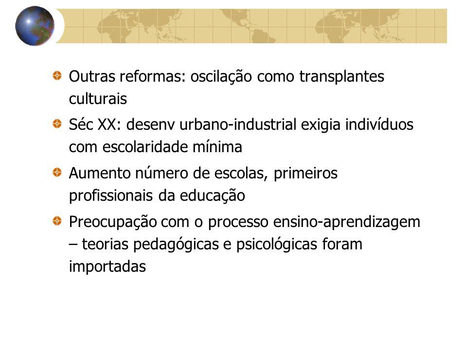 Outras reformas: oscilação como transplantes culturais