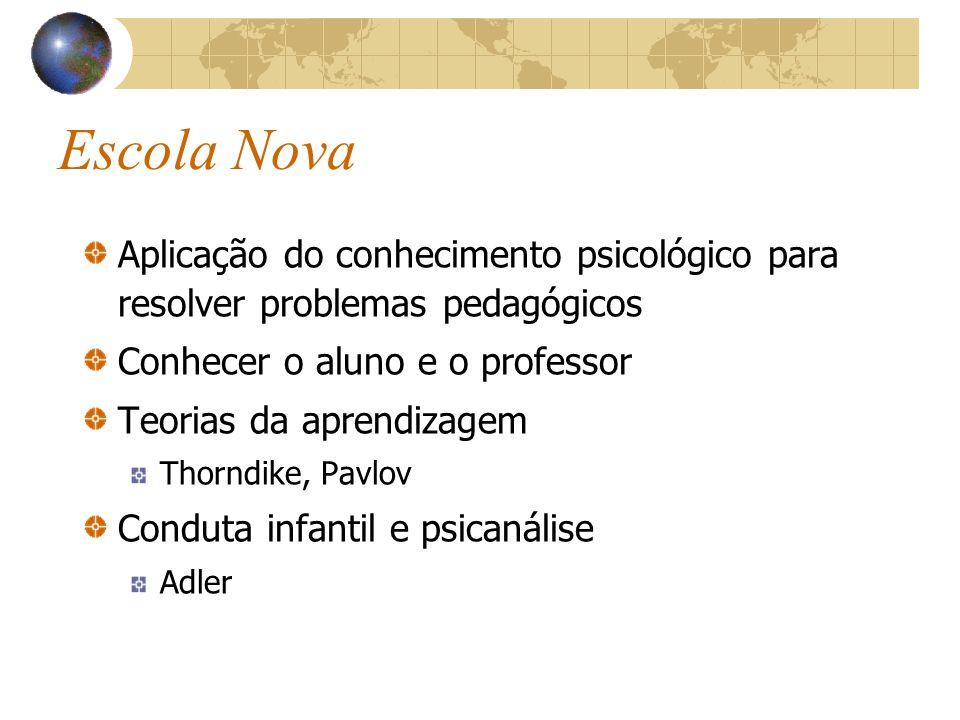 Escola Nova Aplicação do conhecimento psicológico para resolver problemas pedagógicos. Conhecer o aluno e o professor.