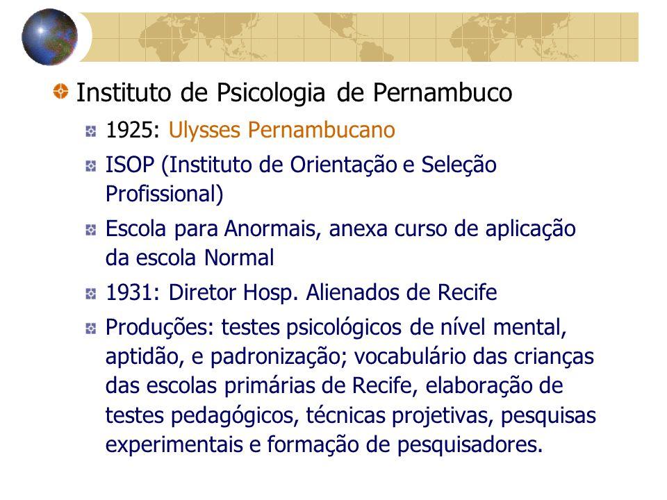 Instituto de Psicologia de Pernambuco