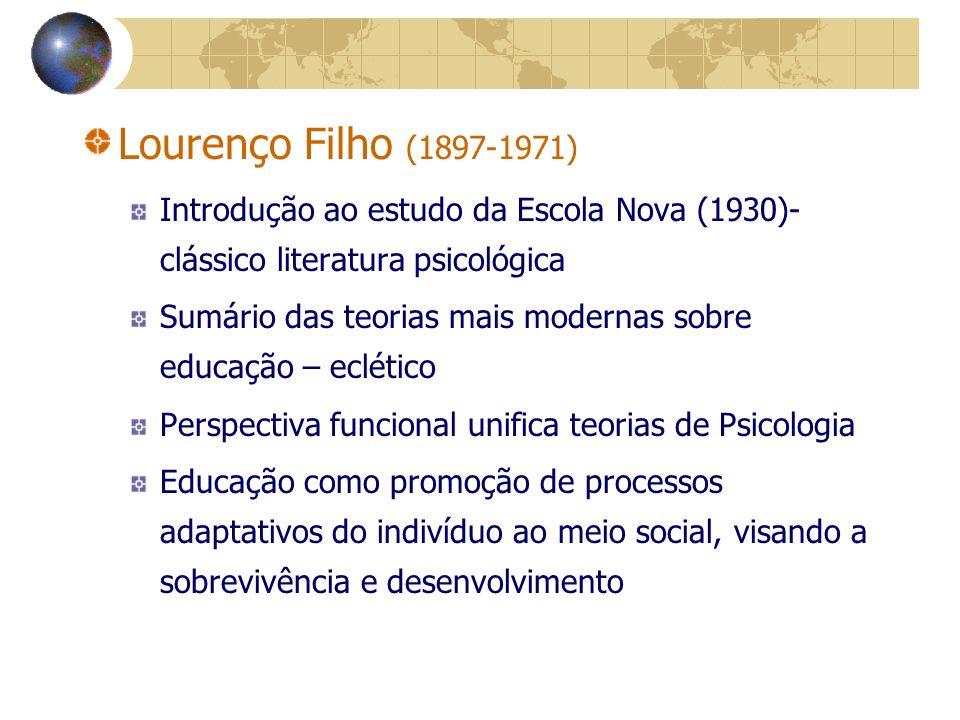 Lourenço Filho (1897-1971) Introdução ao estudo da Escola Nova (1930)- clássico literatura psicológica.