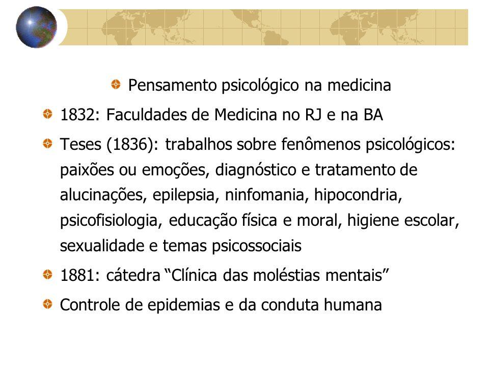 Pensamento psicológico na medicina