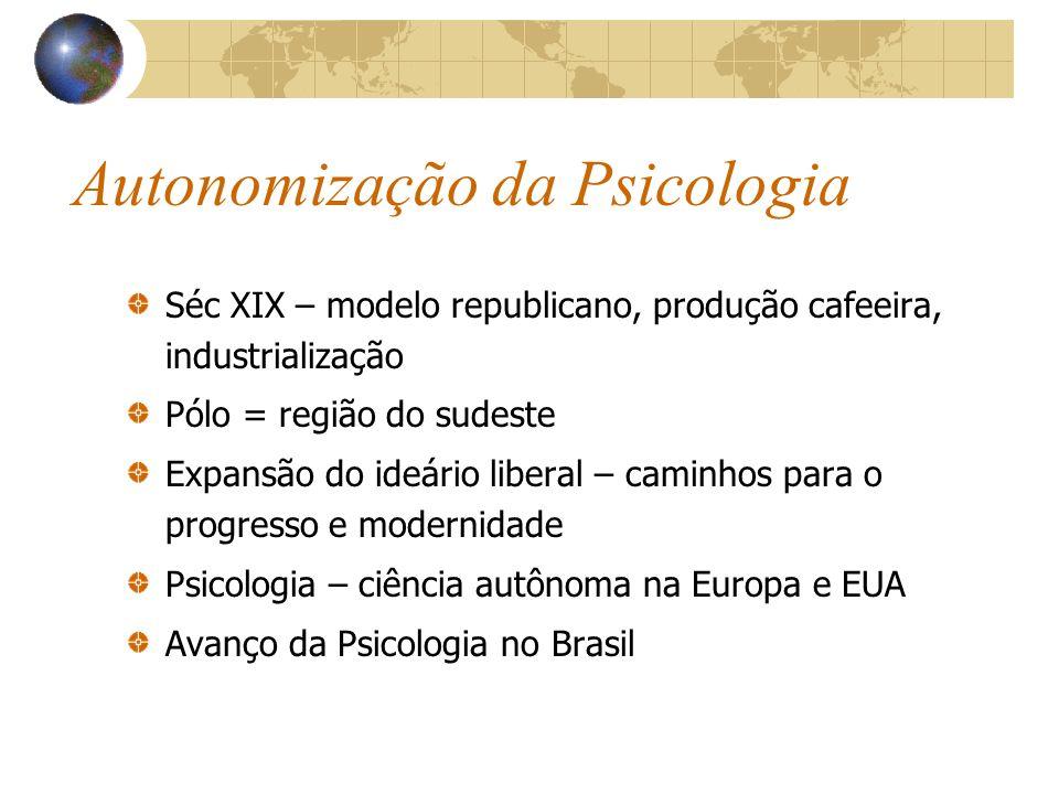Autonomização da Psicologia