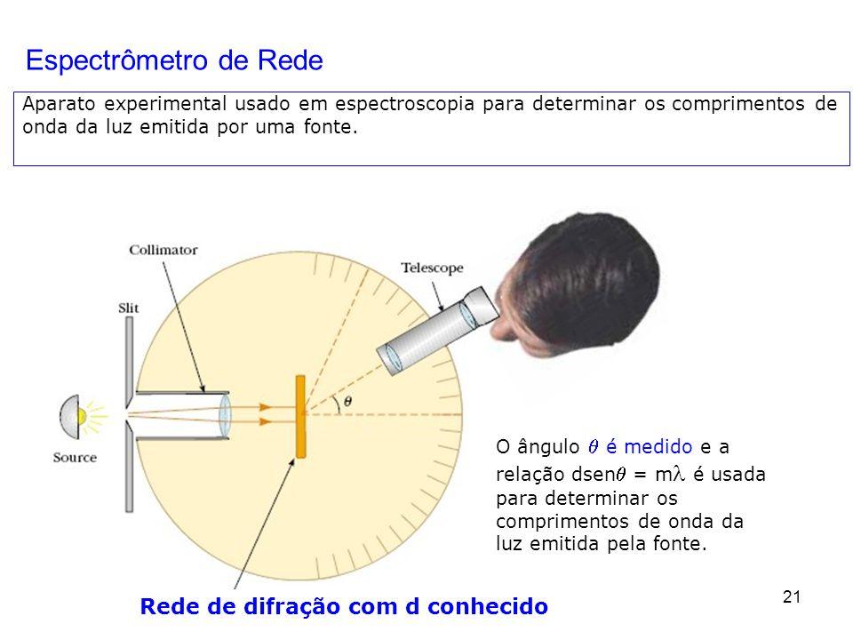 Espectrômetro de Rede Rede de difração com d conhecido
