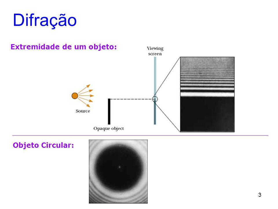 Difração Extremidade de um objeto: Objeto Circular: