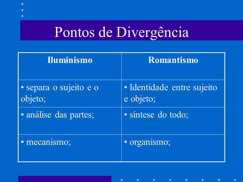 Pontos de Divergência Iluminismo Romantismo