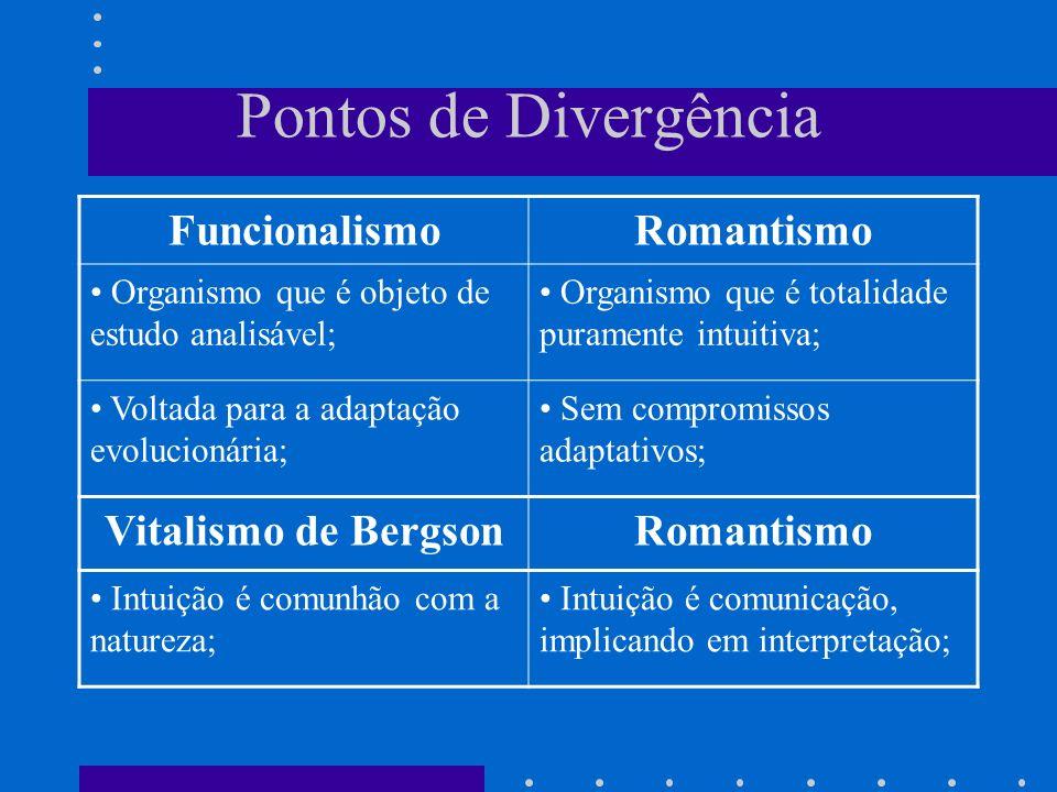 Pontos de Divergência Funcionalismo Romantismo Vitalismo de Bergson