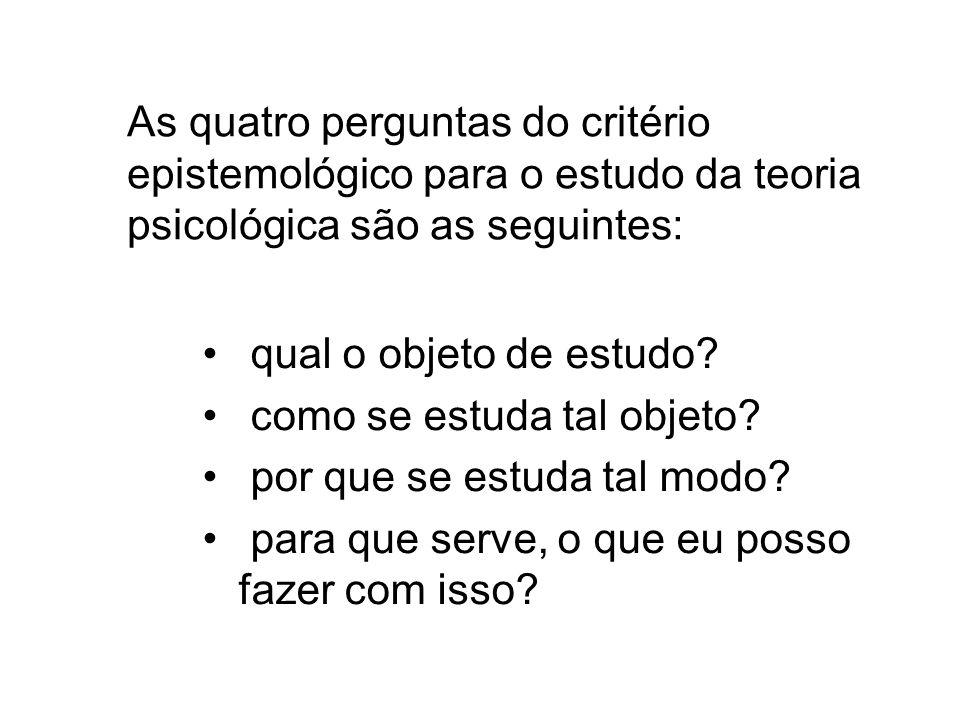 As quatro perguntas do critério epistemológico para o estudo da teoria psicológica são as seguintes: