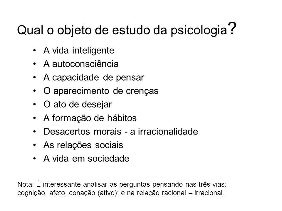 Qual o objeto de estudo da psicologia