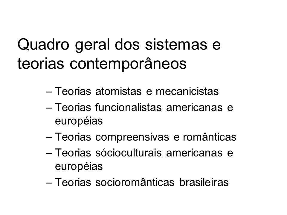 Quadro geral dos sistemas e teorias contemporâneos
