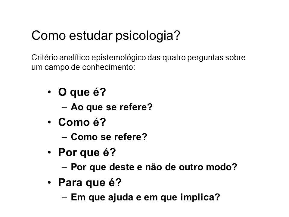 Como estudar psicologia