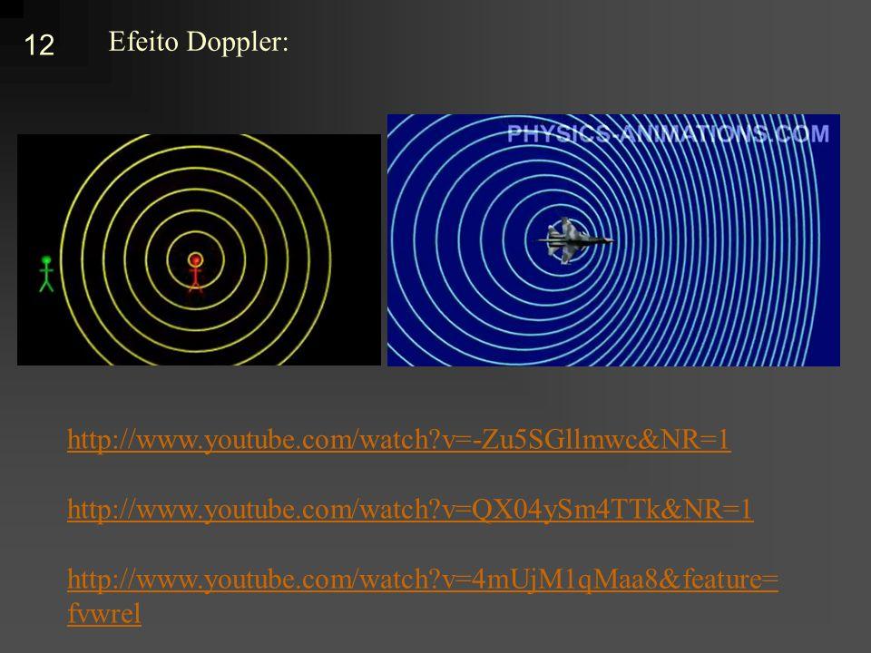 Efeito Doppler: http://www.youtube.com/watch v=-Zu5SGllmwc&NR=1. http://www.youtube.com/watch v=QX04ySm4TTk&NR=1.