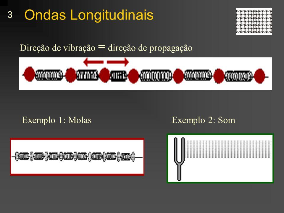 Ondas Longitudinais Direção de vibração = direção de propagação