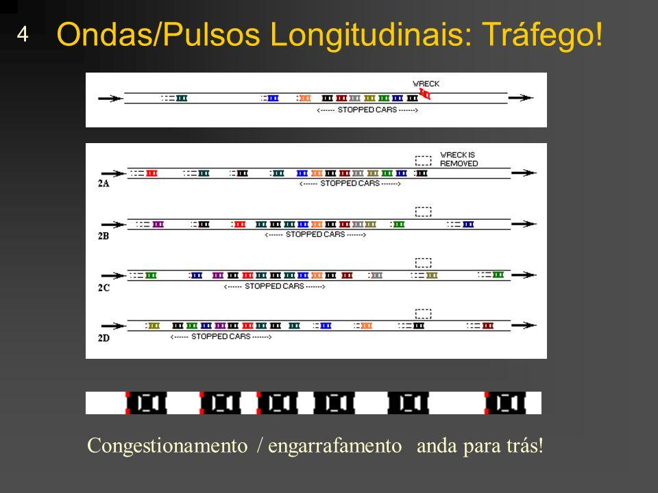 Ondas/Pulsos Longitudinais: Tráfego!