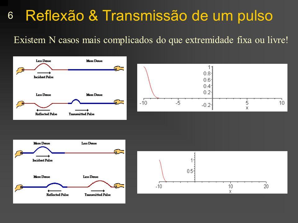 Reflexão & Transmissão de um pulso