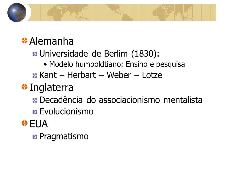 Alemanha Inglaterra EUA Universidade de Berlim (1830):