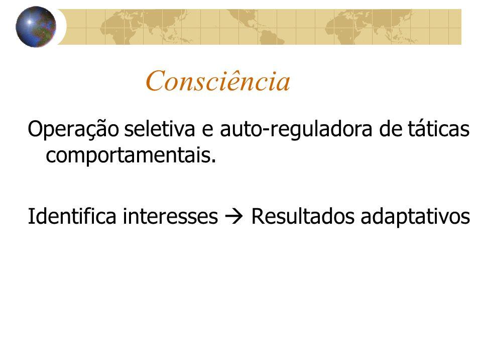 ConsciênciaOperação seletiva e auto-reguladora de táticas comportamentais.