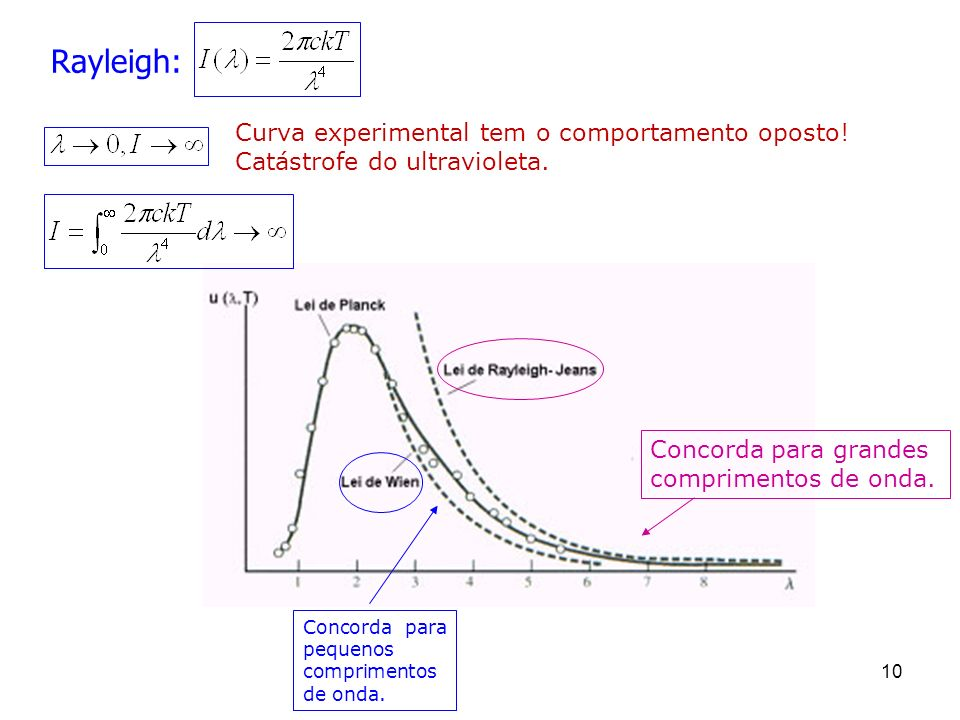 Curva experimental tem o comportamento oposto!