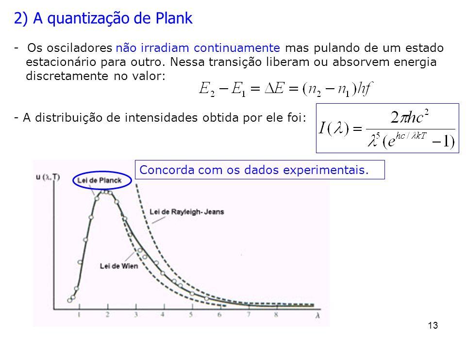 2) A quantização de Plank