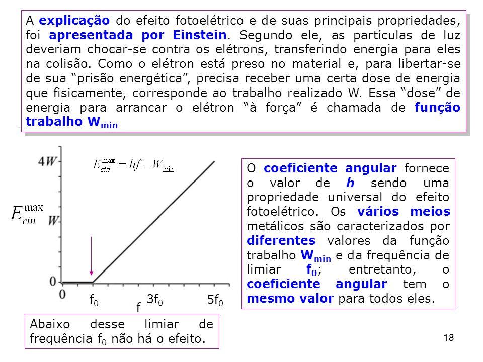 A explicação do efeito fotoelétrico e de suas principais propriedades, foi apresentada por Einstein. Segundo ele, as partículas de luz deveriam chocar-se contra os elétrons, transferindo energia para eles na colisão. Como o elétron está preso no material e, para libertar-se de sua prisão energética , precisa receber uma certa dose de energia que fisicamente, corresponde ao trabalho realizado W. Essa dose de energia para arrancar o elétron à força é chamada de função trabalho Wmin