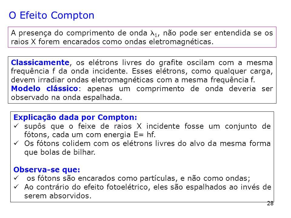 O Efeito Compton A presença do comprimento de onda l1, não pode ser entendida se os raios X forem encarados como ondas eletromagnéticas.